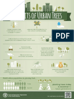 Benefit of Urban Trees