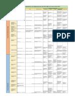 Anexo 31 Informe Ruta PTA 2.0 Actividades Estrategicas y de Planeacion