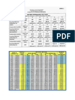 BA-99.2-Contribution-Tables.pdf
