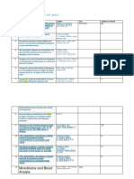 AutoRecovery save of Topic planning in table.docx