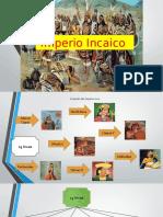 Imperio Incaico 2 Expocicion Lesslie