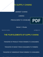 Introduction to Agri Supply Chains