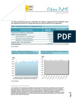 CifrasPYME-abril2018.pdf