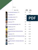 Top250movies.pdf