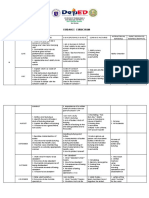 Guidance Curriculum2019