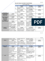 Compare and Contrast Grading Rubric (1)