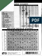 Scale Chord Chart