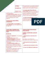 Fichas+para+rendir-Teoria+Politica.doc