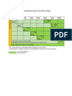 180720 BWM Convention D2 Implementation Schedule Table for .Gov