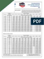 caratteristiche-viti.pdf