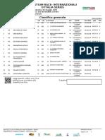 Internazionali d'Italia Series 2019 - #4 Aprutium Race - Esordienti 1