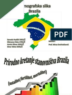 brazilski dating online