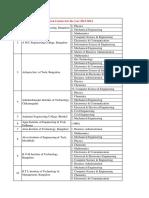 Research Centre List 2013