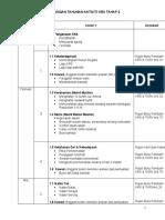 Rancangan Tahunan Aktiviti Krs Tahap 2