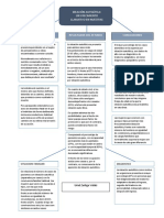 Mapas Psicopatologia 2