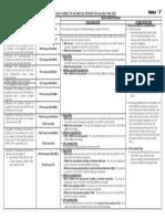 Annex A RMC 46-2019