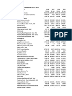 Income Stataement Gandhara
