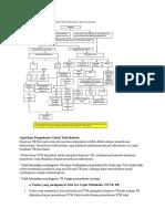 Algoritma Pengobatan Untuk Tuberkulosis
