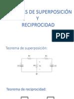 2) SUPERPOSICION