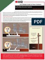 Generator phase
