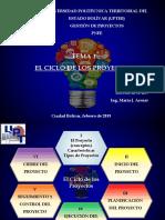GP. Tema 1.  El ciclo de los Proyectos