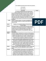 VACUNAS (1).docx