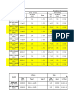 Summary of Reinforcement of RCC Gumbas Dipesh