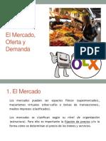 Oferta y Demanda_Equilibrio