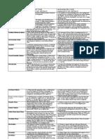 Esquema teorías del mito.pdf