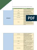 Autoevaluación.docx Análisis de Las Organizaciones Públicas