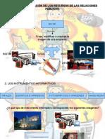 Tema 10 y 11. Aplicación de Los Recursos de Las Relaciones Públicas. Crear, Modificar o Mejorar La Imagen de Una Empresa. Instrumentos Valorativos
