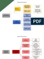 RESUMEN CONSTITUCION POLITICA.docx