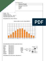Relazione Sample Impianto 3kwp