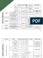 130564983-Programa-de-Areas-Hospital-Tipo-i-Final (1).docx