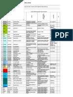 Lista Taller 2009.xls