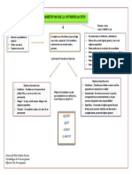 Maria del Pilar O. Mapa Objetivos .docx