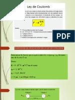 Nuevo-Presentación-Ley-Coulomb.pptx