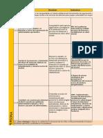 Objetivios Estrategicos  en base a ODS
