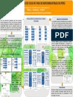 Analisis ciclo de vida Biocombustibles Per -Proyecto Lucet (1)