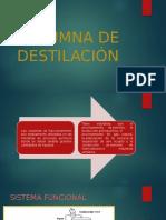 Columna de Destilación-Alimentos
