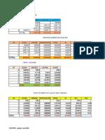 Ejercicios de Aplicacion de Costos-finanzas