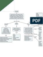Sesión 3 Habilidades, tipos y estilos del aprendizaje.pdf