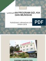 Powerpoint Gizi, Kia, Imunisasi 2019