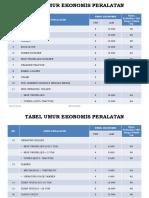 07-Tabel Ekonomis Peralatan