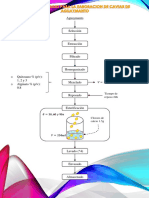 Diagrama de Flujo Original