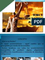 TEMA_5_HECHOS_Y_ACTOS_JURIDICOS[1].pptx