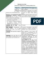 Diferencias entre Responsabilidad civil contractual y extracontractual 3.docx