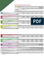 PEM 2019_Cronograma (Actualizado 2019-04-22)
