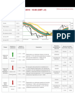 Eur/USD mayo