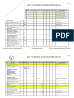 Cronograma de Actividades Académicas Año 2019